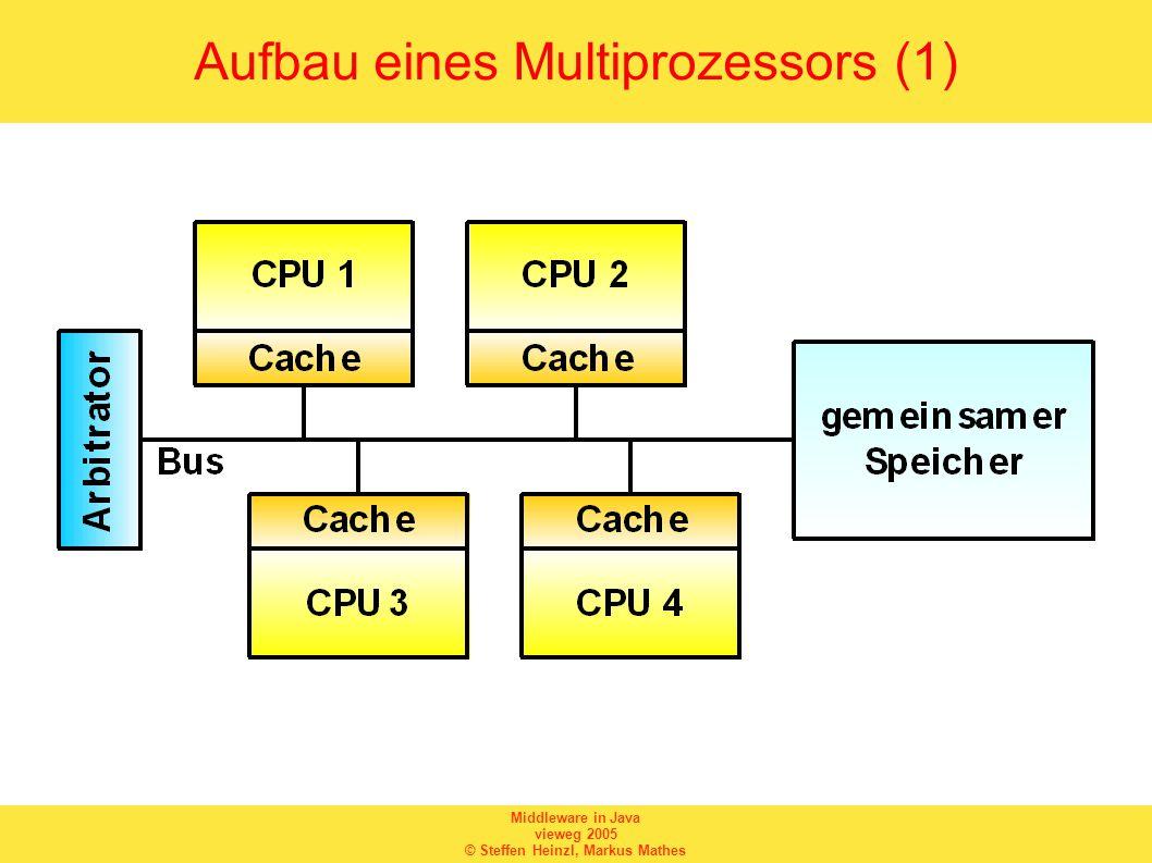 Middleware in Java vieweg 2005 © Steffen Heinzl, Markus Mathes Aufbau eines Multiprozessors (2) CPU –symmetrische Multiprozessorsysteme –asymmetrische Multiprozessorsysteme Cache –Zwischenspeicher –Kompensation unterschiedlicher Zugriffsgeschwindigkeiten Bus –Verbindungsleitung zwischen einzelnen Komponenten