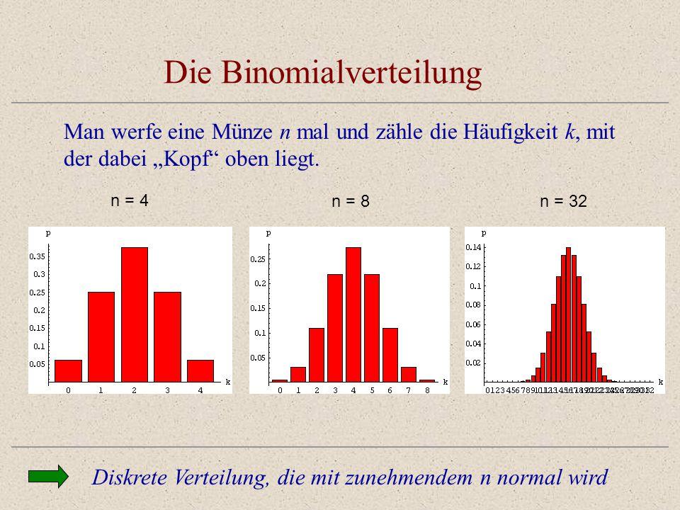"""Die Binomialverteilung Man werfe eine Münze n mal und zähle die Häufigkeit k, mit der dabei """"Kopf"""" oben liegt. Diskrete Verteilung, die mit zunehmende"""
