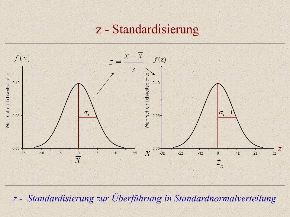z - Standardisierung -15-10-5051015 0.00 0.05 0.10 Wahrscheinlichkeitsdichte z - Standardisierung zur Überführung in Standardnormalverteilung Wahrsche