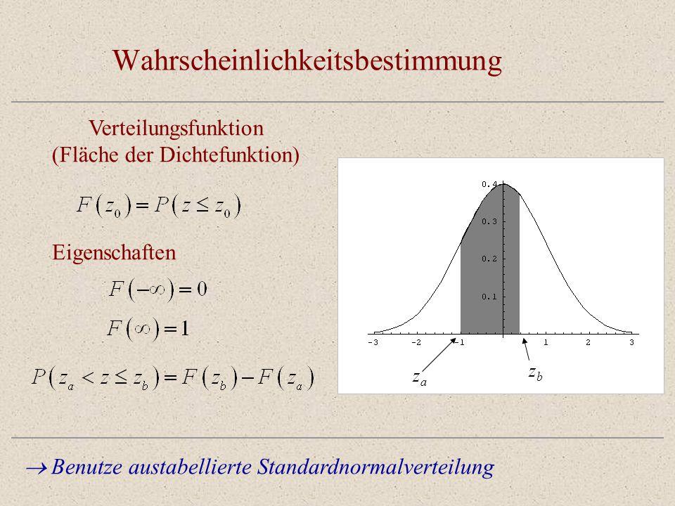 Wahrscheinlichkeitsbestimmung  Benutze austabellierte Standardnormalverteilung Verteilungsfunktion (Fläche der Dichtefunktion) Eigenschaften zbzb zaz
