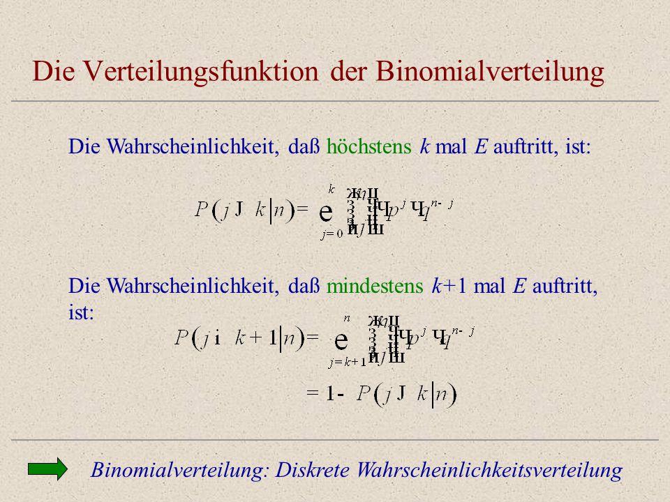 Die Verteilungsfunktion der Binomialverteilung Binomialverteilung: Diskrete Wahrscheinlichkeitsverteilung Die Wahrscheinlichkeit, daß höchstens k mal