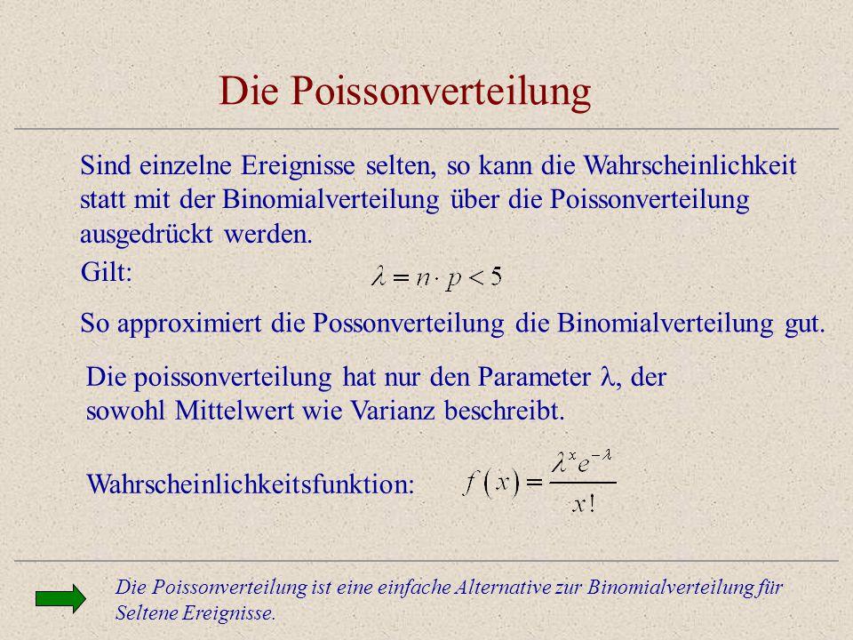 Die Poissonverteilung Sind einzelne Ereignisse selten, so kann die Wahrscheinlichkeit statt mit der Binomialverteilung über die Poissonverteilung ausg