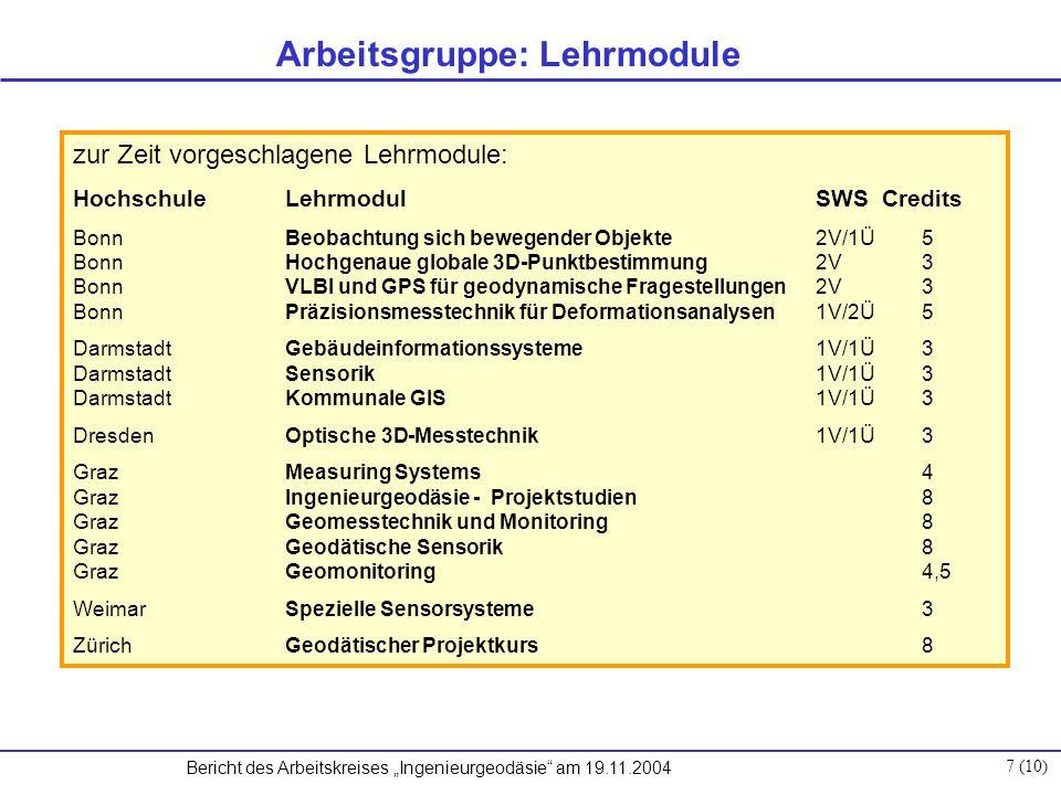 """Bericht des Arbeitskreises """"Ingenieurgeodäsie am 19.11.2004 7 (10) zur Zeit vorgeschlagene Lehrmodule: HochschuleLehrmodulSWS Credits BonnBeobachtung sich bewegender Objekte2V/1Ü5 BonnHochgenaue globale 3D-Punktbestimmung2V3 BonnVLBI und GPS für geodynamische Fragestellungen2V3 BonnPräzisionsmesstechnik für Deformationsanalysen1V/2Ü 5 Darmstadt Gebäudeinformationssysteme1V/1Ü3 DarmstadtSensorik1V/1Ü3 DarmstadtKommunale GIS1V/1Ü3 DresdenOptische 3D-Messtechnik1V/1Ü3 GrazMeasuring Systems4 GrazIngenieurgeodäsie - Projektstudien8 GrazGeomesstechnik und Monitoring8 GrazGeodätische Sensorik8 GrazGeomonitoring4,5 WeimarSpezielle Sensorsysteme3 ZürichGeodätischer Projektkurs8 Arbeitsgruppe: Lehrmodule"""