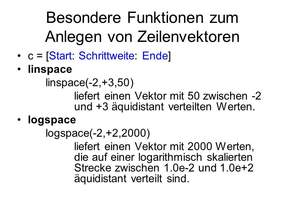Besondere Funktionen zum Anlegen von Zeilenvektoren c = [Start: Schrittweite: Ende] linspace linspace(-2,+3,50) liefert einen Vektor mit 50 zwischen -