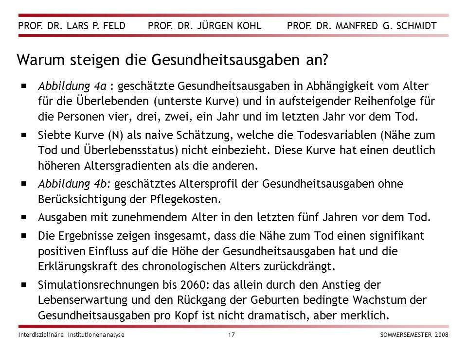 PROF. DR. LARS P. FELD PROF. DR. JÜRGEN KOHL PROF. DR. MANFRED G. SCHMIDT Interdisziplinäre Institutionenanalyse17SOMMERSEMESTER 2008 Warum steigen di