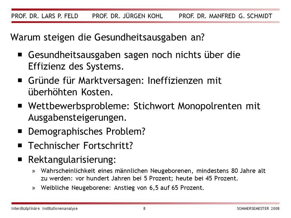 PROF. DR. LARS P. FELD PROF. DR. JÜRGEN KOHL PROF. DR. MANFRED G. SCHMIDT Interdisziplinäre Institutionenanalyse8SOMMERSEMESTER 2008 Warum steigen die