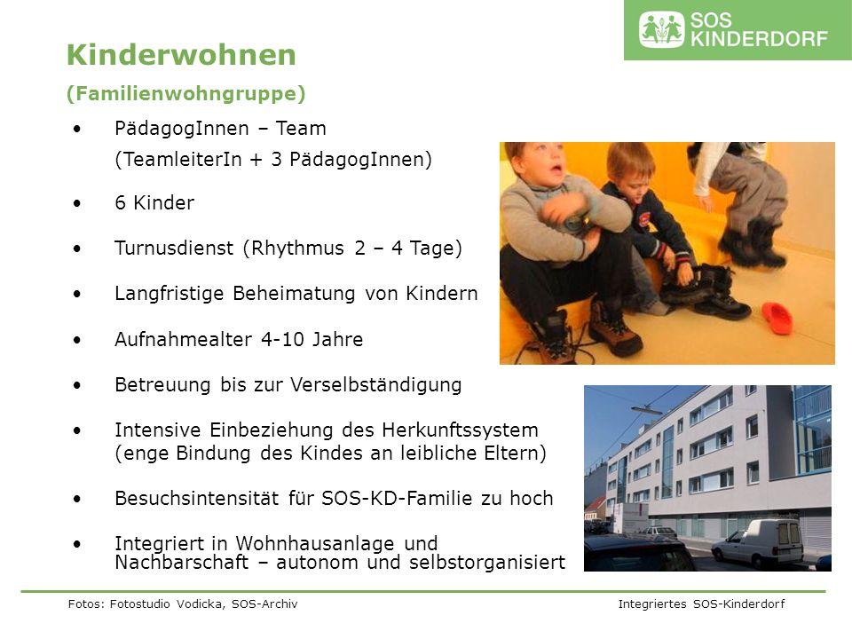 Fotos: Fotostudio Vodicka, SOS-Archiv Integriertes SOS-Kinderdorf Kinderwohnen (Familienwohngruppe) PädagogInnen – Team (TeamleiterIn + 3 PädagogInnen