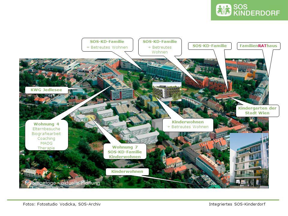 Fotos: Fotostudio Vodicka, SOS-Archiv Integriertes SOS-Kinderdorf KWG Jedlesee SOS-KD-Familie + Betreutes Wohnen SOS-KD-Familie + Betreutes Wohnen SOS