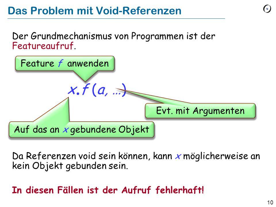 11 Beispiel: Aufruf auf ein Ziel, das void ist Void-Referenz class LINE_BUILDING inherit TOURISM feature build_a_line -- Eine imaginäre Linie bauen und sie auf der Karte hervorheben.