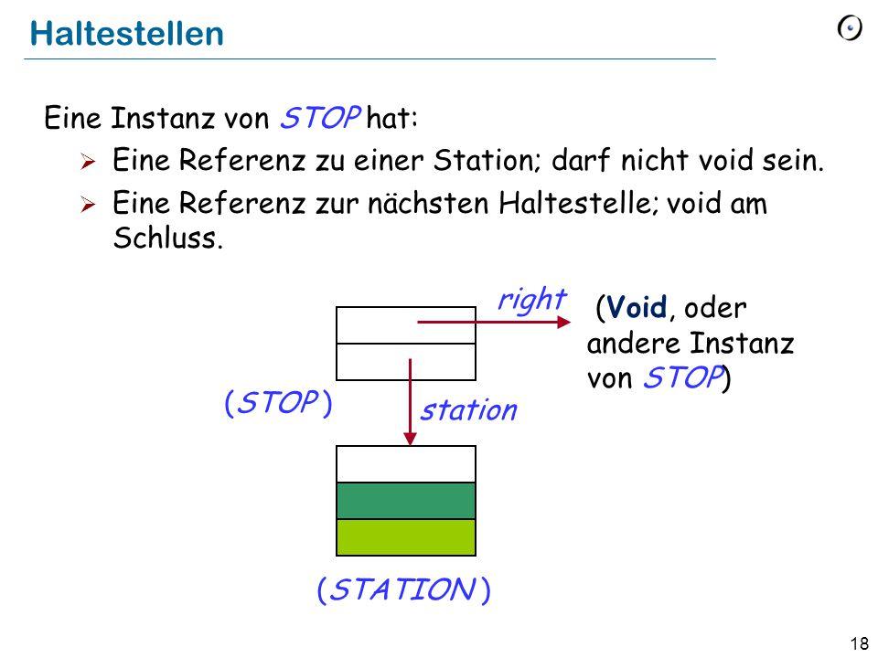 18 Haltestellen Eine Instanz von STOP hat:  Eine Referenz zu einer Station; darf nicht void sein.