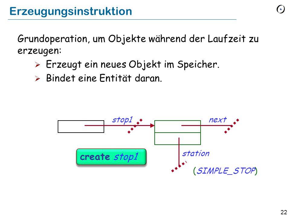 22 Erzeugungsinstruktion Grundoperation, um Objekte während der Laufzeit zu erzeugen:  Erzeugt ein neues Objekt im Speicher.
