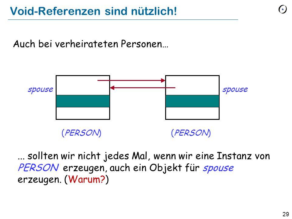 30 Der Gebrauch von Void-Referenzen (PERSON) spouse Jedes PERSON –Objekt wird mit einer Void-Referenz spouse erzeugt.