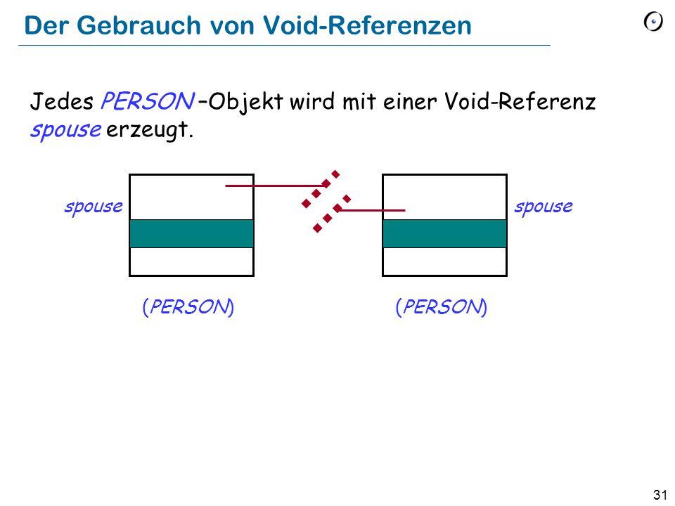 32 Der Gebrauch von Void-Referenzen (PERSON) spouse Jedes PERSON –Objekt wird mit einer Void-Referenz spouse erzeugt......