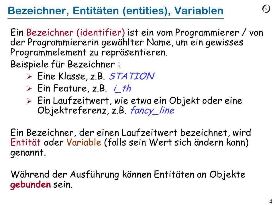 4 Bezeichner, Entitäten (entities), Variablen Ein Bezeichner (identifier) ist ein vom Programmierer / von der Programmiererin gewählter Name, um ein gewisses Programmelement zu repräsentieren.