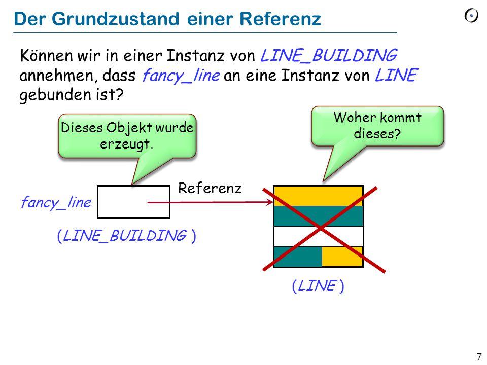 8 Standard-Referenzen Anfangs ist fancy_line nicht an ein Objekt gebunden: Es ist eine Void-Referenz.