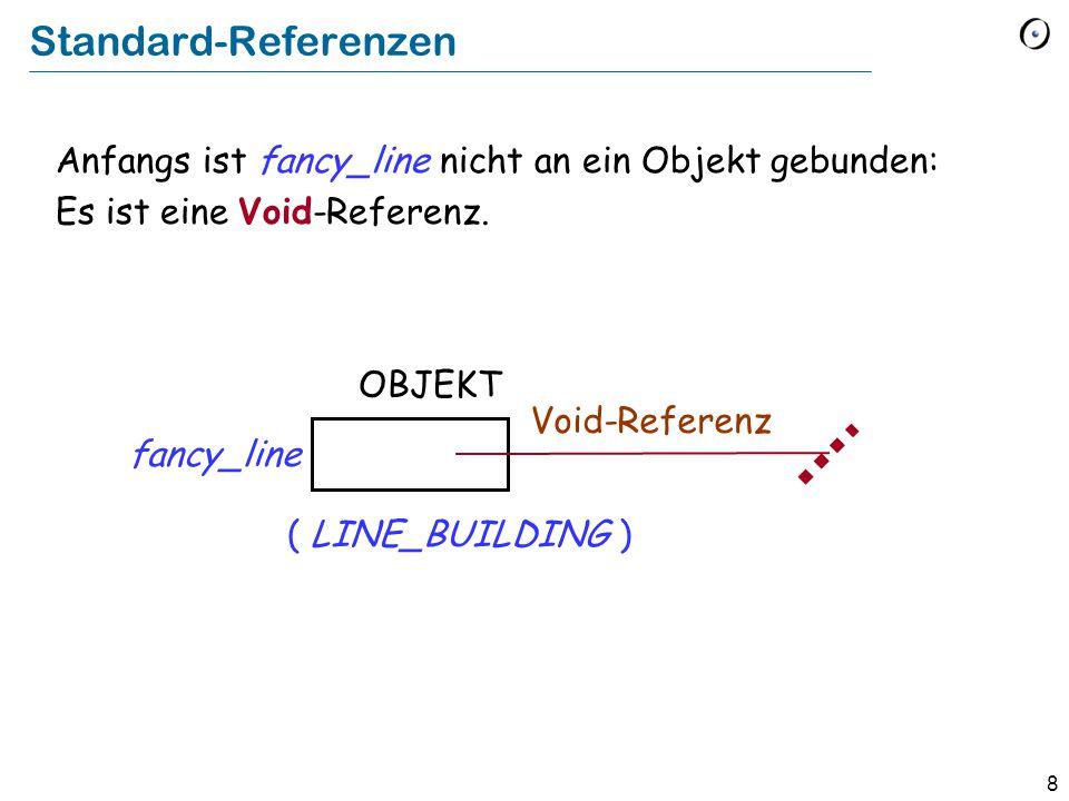 9 Zur Laufzeit ist eine Referenz Entweder an ein gewisses Objekt gebunden Oder void Zustände von Referenzen  Um eine Void-Referenz zu bezeichnen: Benutzen Sie das reservierte Wort Void.