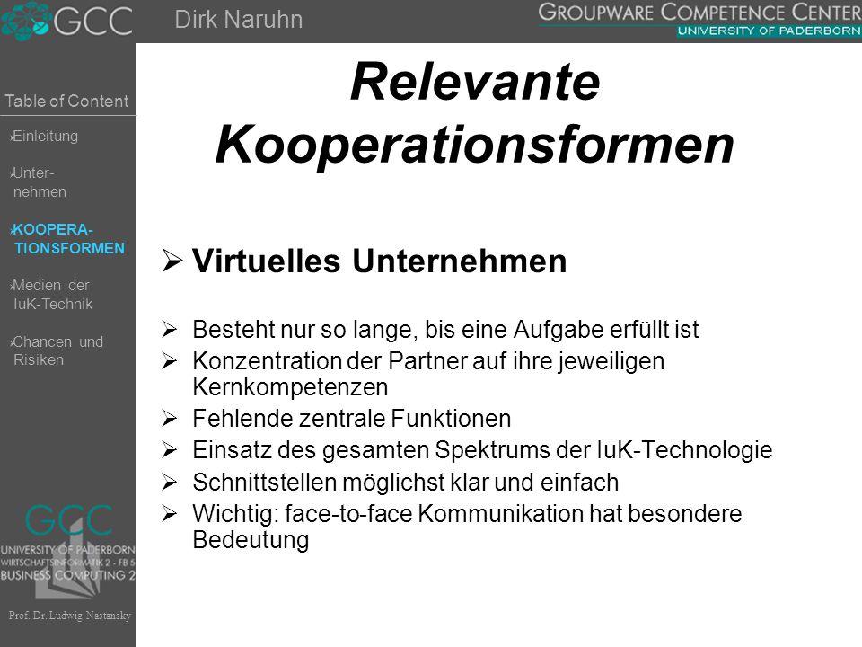 Table of Content Prof. Dr. Ludwig Nastansky Relevante Kooperationsformen  Virtuelles Unternehmen  Besteht nur so lange, bis eine Aufgabe erfüllt ist
