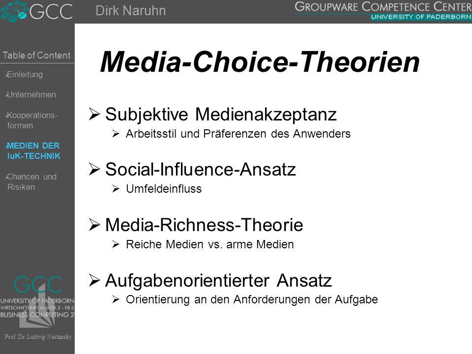 Table of Content Prof. Dr. Ludwig Nastansky Media-Choice-Theorien  Subjektive Medienakzeptanz  Arbeitsstil und Präferenzen des Anwenders  Social-In
