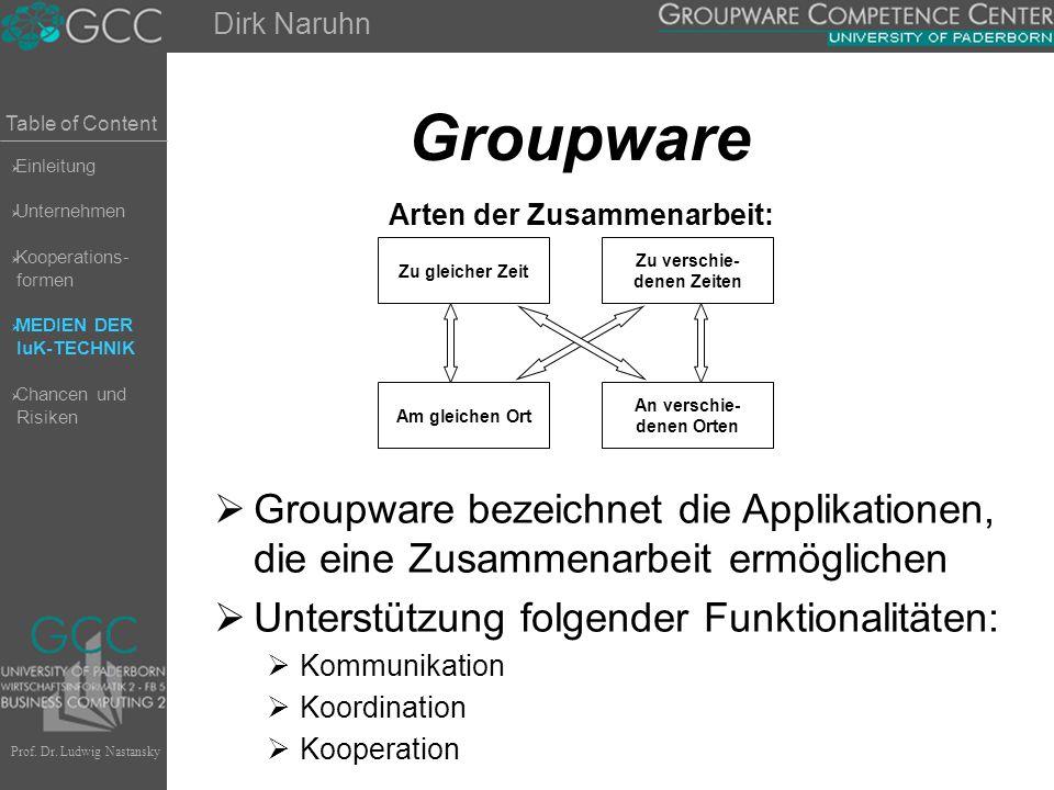 Table of Content Prof. Dr. Ludwig Nastansky Groupware Dirk Naruhn Zu gleicher Zeit Zu verschie- denen Zeiten Am gleichen Ort An verschie- denen Orten