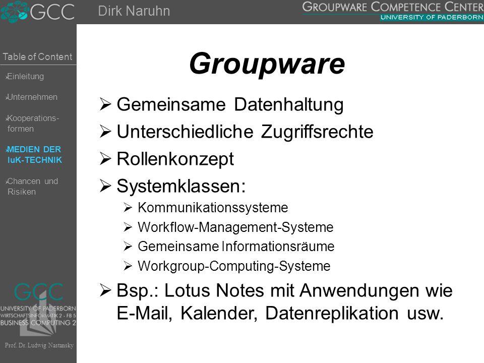Table of Content Prof. Dr. Ludwig Nastansky Groupware Dirk Naruhn  Gemeinsame Datenhaltung  Unterschiedliche Zugriffsrechte  Rollenkonzept  System