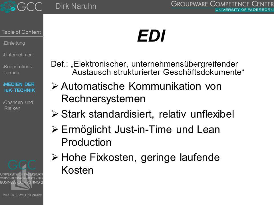 """Table of Content Prof. Dr. Ludwig Nastansky EDI Def.: """"Elektronischer, unternehmensübergreifender Austausch strukturierter Geschäftsdokumente""""  Autom"""