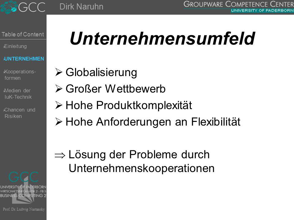 Table of Content Prof. Dr. Ludwig Nastansky Unternehmensumfeld  Globalisierung  Großer Wettbewerb  Hohe Produktkomplexität  Hohe Anforderungen an