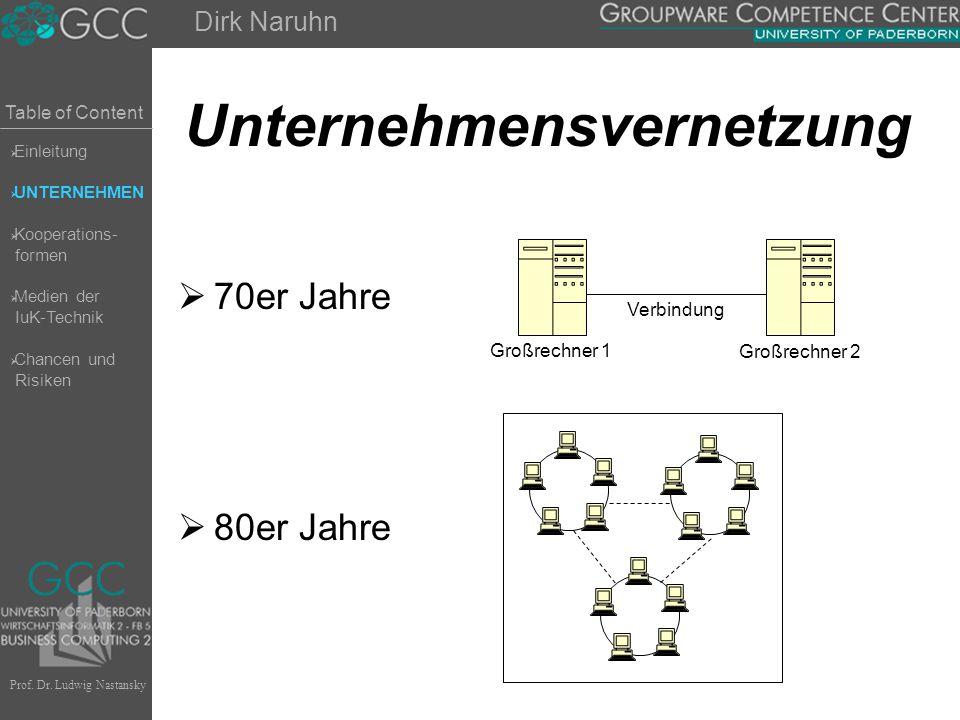 Table of Content Prof. Dr. Ludwig Nastansky Unternehmensvernetzung  70er Jahre  80er Jahre Dirk Naruhn Großrechner 1 Großrechner 2 Verbindung  Einl