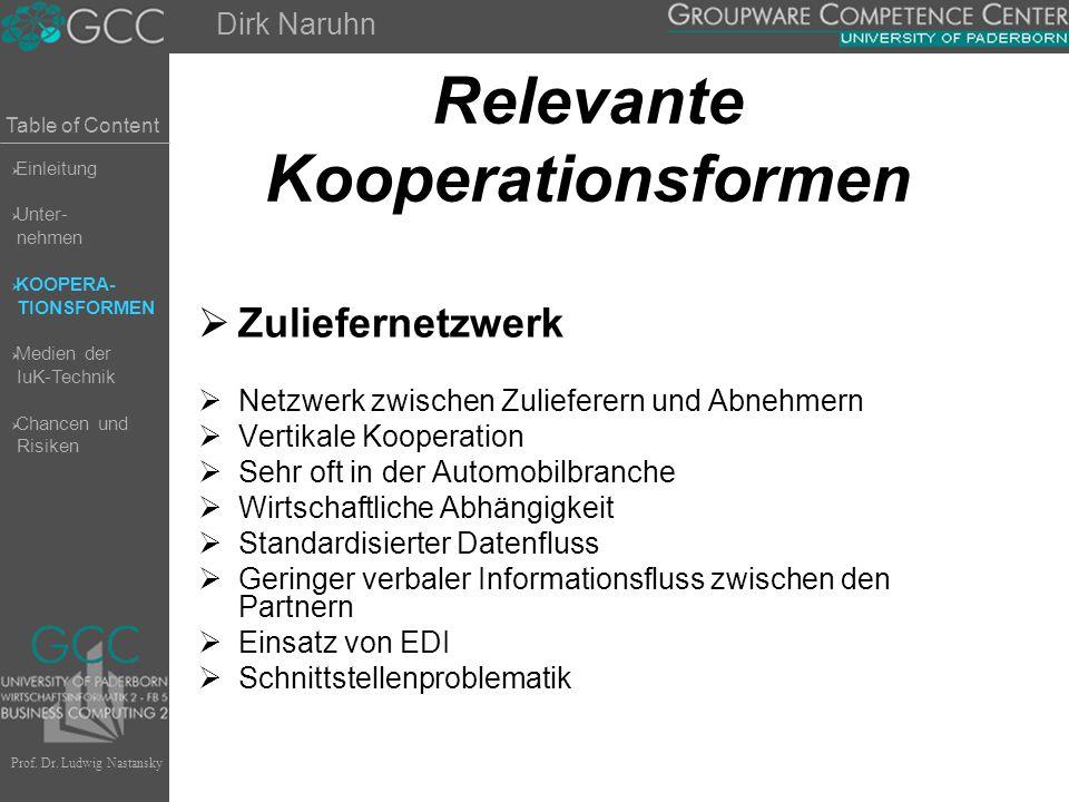 Table of Content Prof. Dr. Ludwig Nastansky Relevante Kooperationsformen  Zuliefernetzwerk  Netzwerk zwischen Zulieferern und Abnehmern  Vertikale