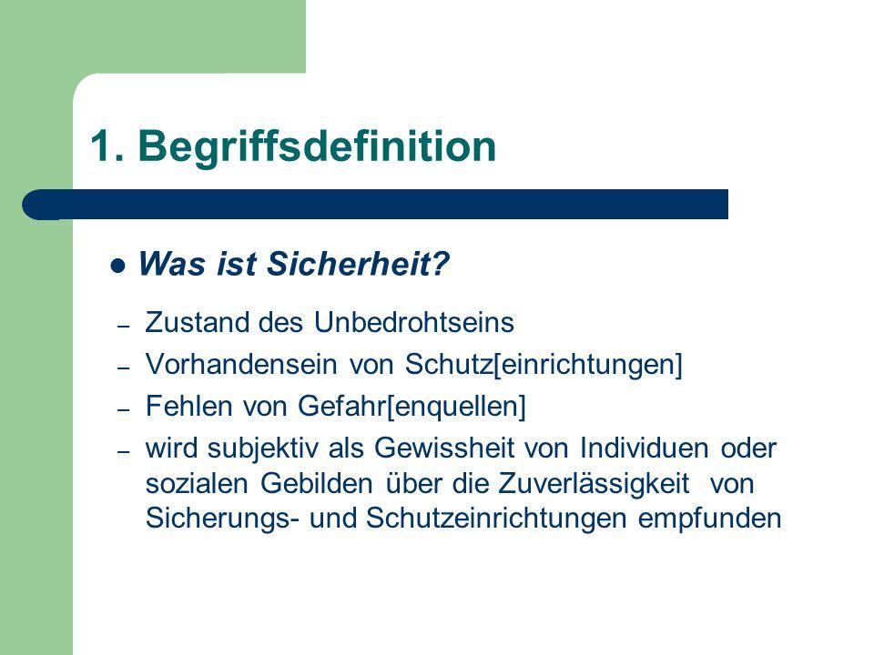 1. Begriffsdefinition – Zustand des Unbedrohtseins – Vorhandensein von Schutz[einrichtungen] – Fehlen von Gefahr[enquellen] – wird subjektiv als Gewis