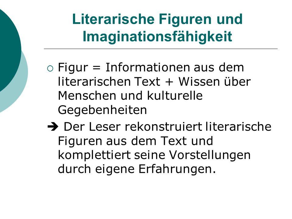 Literarische Figuren und Imaginationsfähigkeit  Figur = Informationen aus dem literarischen Text + Wissen über Menschen und kulturelle Gegebenheiten