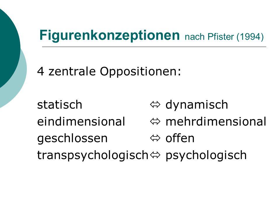 Figurenkonzeptionen nach Pfister (1994) 4 zentrale Oppositionen: statisch  dynamisch eindimensional  mehrdimensional geschlossen  offen transpsycho