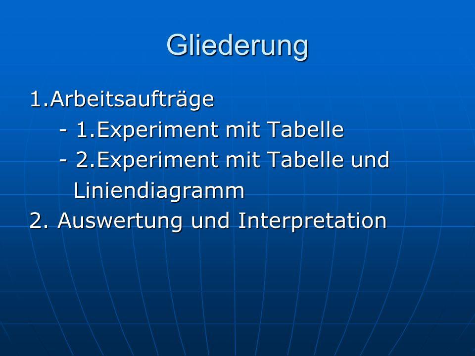 Gliederung 1.Arbeitsaufträge - 1.Experiment mit Tabelle - 1.Experiment mit Tabelle - 2.Experiment mit Tabelle und - 2.Experiment mit Tabelle und Liniendiagramm Liniendiagramm 2.
