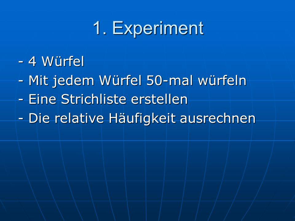 1. Experiment - 4 Würfel - Mit jedem Würfel 50-mal würfeln - Eine Strichliste erstellen - Die relative Häufigkeit ausrechnen