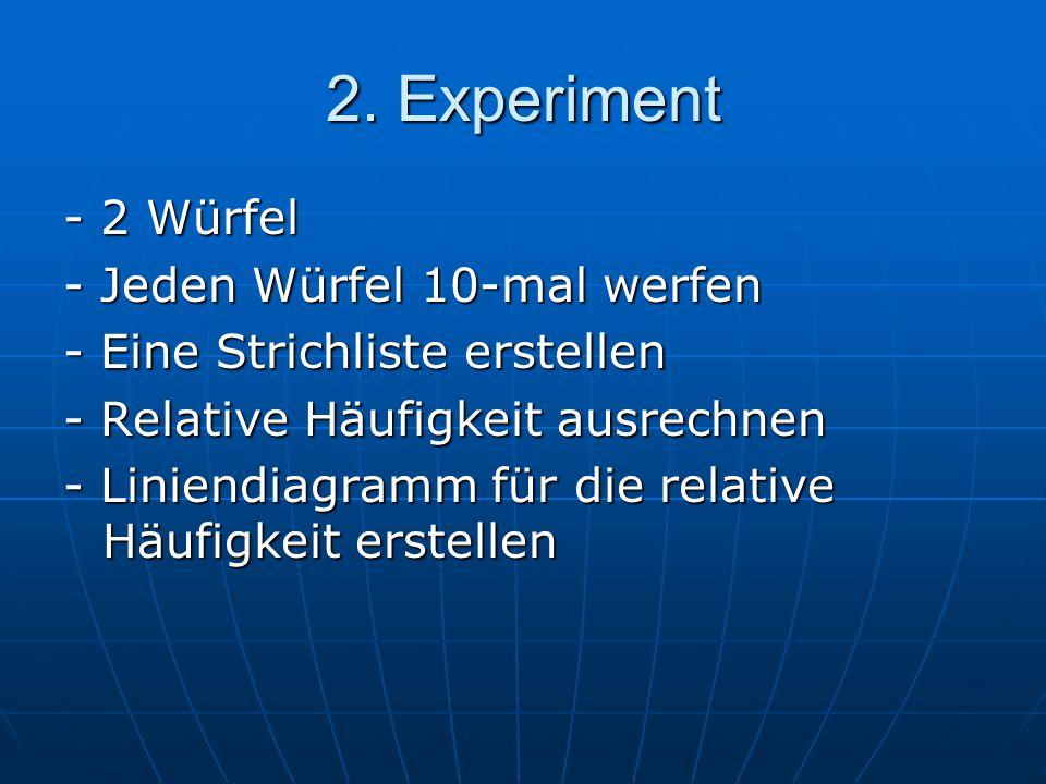 2. Experiment - 2 Würfel - Jeden Würfel 10-mal werfen - Eine Strichliste erstellen - Relative Häufigkeit ausrechnen - Liniendiagramm für die relative