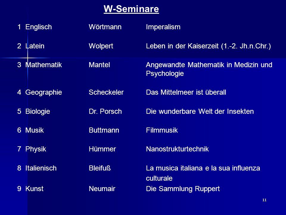 11 1 EnglischWörtmannImperalism 2 LateinWolpertLeben in der Kaiserzeit (1.-2. Jh.n.Chr.) 3 Mathematik MantelAngewandte Mathematik in Medizin und Psych