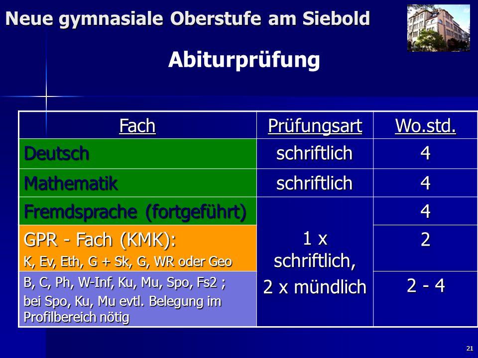 21 Neue gymnasiale Oberstufe am Siebold Abiturprüfung FachPrüfungsartWo.std.