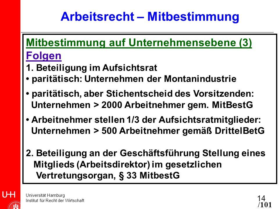 Universität Hamburg Institut für Recht der Wirtschaft 14 Arbeitsrecht – Mitbestimmung Mitbestimmung auf Unternehmensebene (3) Folgen 1. Beteiligung im