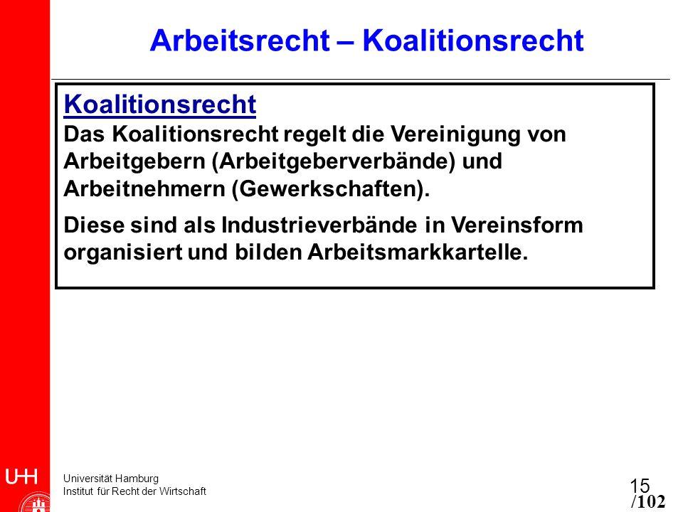 Universität Hamburg Institut für Recht der Wirtschaft 15 Arbeitsrecht – Koalitionsrecht Koalitionsrecht Das Koalitionsrecht regelt die Vereinigung von Arbeitgebern (Arbeitgeberverbände) und Arbeitnehmern (Gewerkschaften).