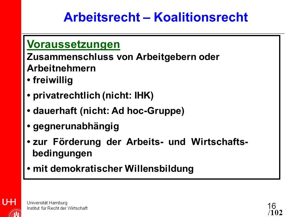 Universität Hamburg Institut für Recht der Wirtschaft 16 Arbeitsrecht – Koalitionsrecht Voraussetzungen Zusammenschluss von Arbeitgebern oder Arbeitne