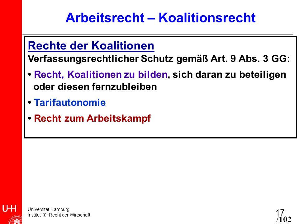 Universität Hamburg Institut für Recht der Wirtschaft 17 Arbeitsrecht – Koalitionsrecht Rechte der Koalitionen Verfassungsrechtlicher Schutz gemäß Art