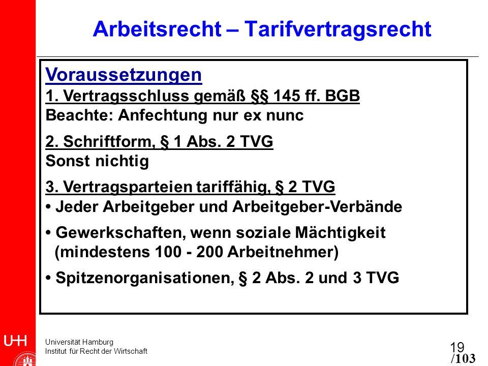 Universität Hamburg Institut für Recht der Wirtschaft 19 Arbeitsrecht – Tarifvertragsrecht Voraussetzungen 1. Vertragsschluss gemäß §§ 145 ff. BGB Bea
