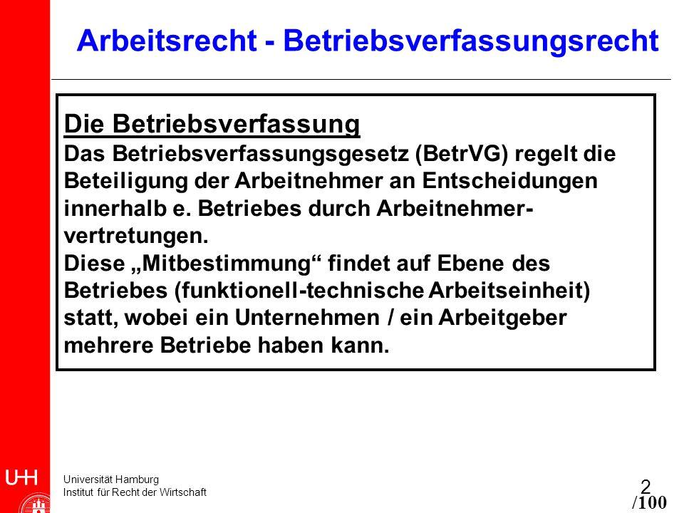 Universität Hamburg Institut für Recht der Wirtschaft 2 Arbeitsrecht - Betriebsverfassungsrecht Die Betriebsverfassung Das Betriebsverfassungsgesetz (BetrVG) regelt die Beteiligung der Arbeitnehmer an Entscheidungen innerhalb e.
