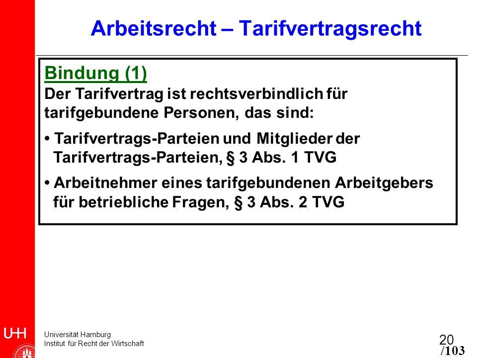 Universität Hamburg Institut für Recht der Wirtschaft 20 Arbeitsrecht – Tarifvertragsrecht Bindung (1) Der Tarifvertrag ist rechtsverbindlich für tarifgebundene Personen, das sind: Tarifvertrags-Parteien und Mitglieder der Tarifvertrags-Parteien, § 3 Abs.