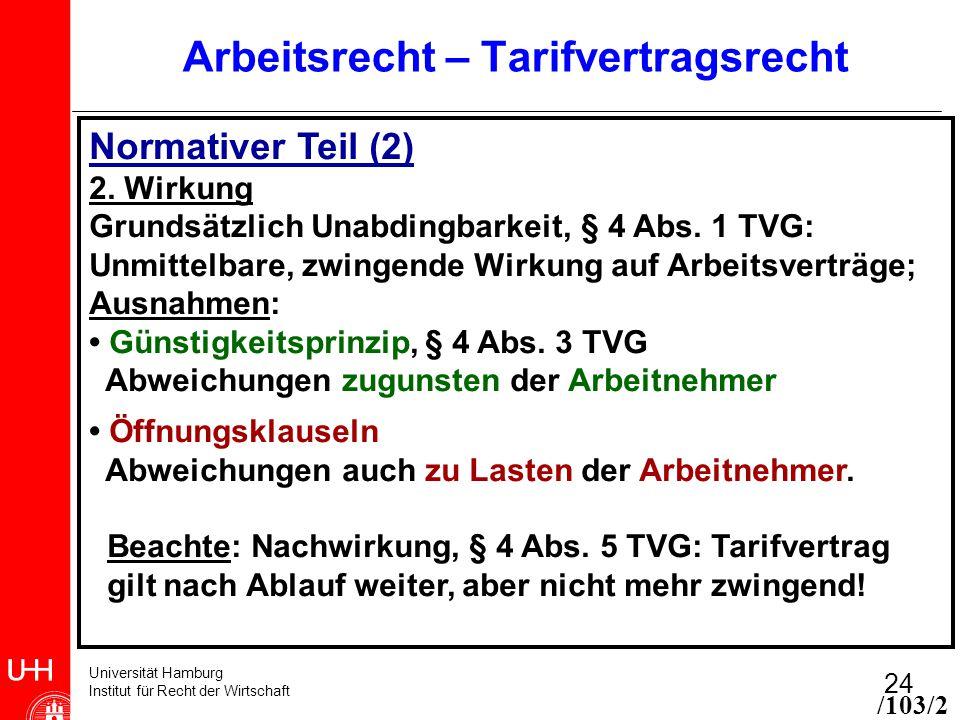 Universität Hamburg Institut für Recht der Wirtschaft 24 Arbeitsrecht – Tarifvertragsrecht Normativer Teil (2) 2. Wirkung Grundsätzlich Unabdingbarkei
