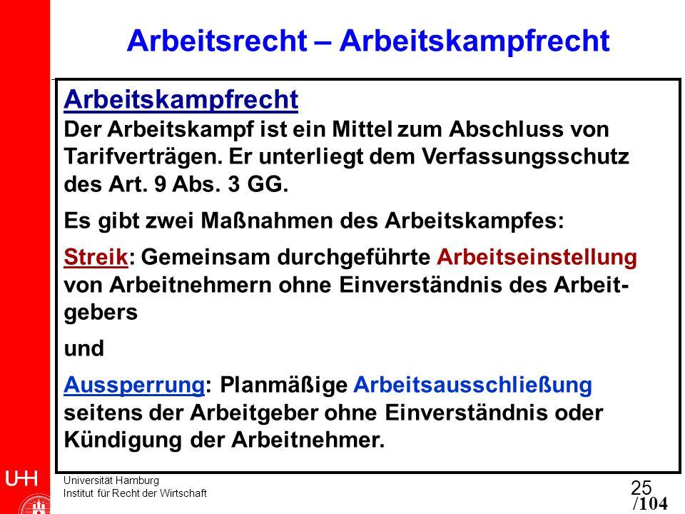 Universität Hamburg Institut für Recht der Wirtschaft 25 Arbeitsrecht – Arbeitskampfrecht Arbeitskampfrecht Der Arbeitskampf ist ein Mittel zum Abschluss von Tarifverträgen.