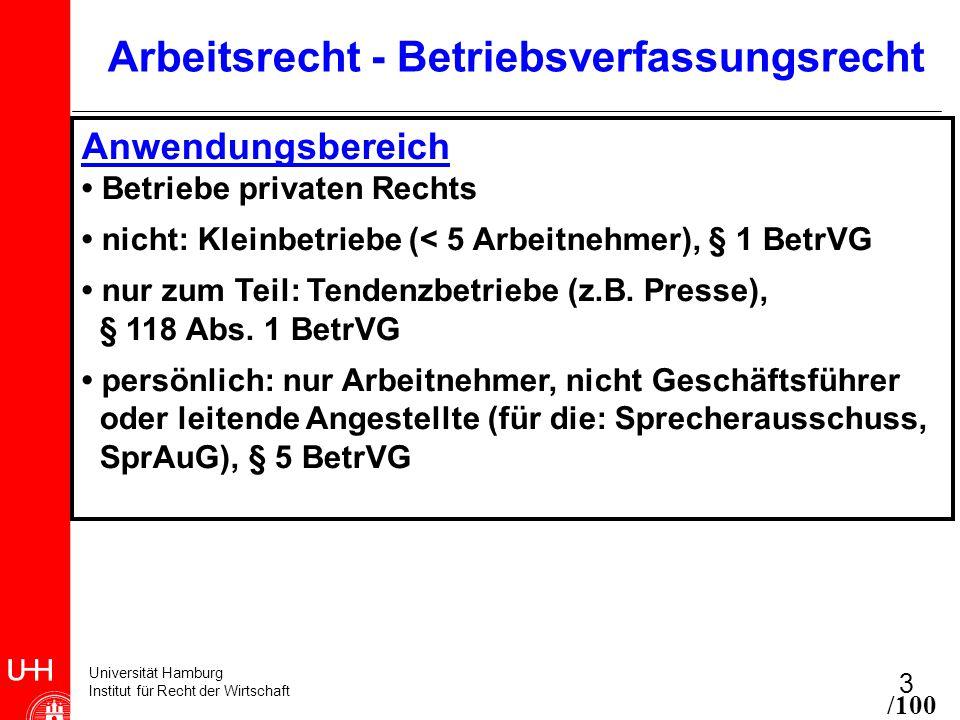 Universität Hamburg Institut für Recht der Wirtschaft 3 Arbeitsrecht - Betriebsverfassungsrecht Anwendungsbereich Betriebe privaten Rechts nicht: Kleinbetriebe (< 5 Arbeitnehmer), § 1 BetrVG nur zum Teil: Tendenzbetriebe (z.B.