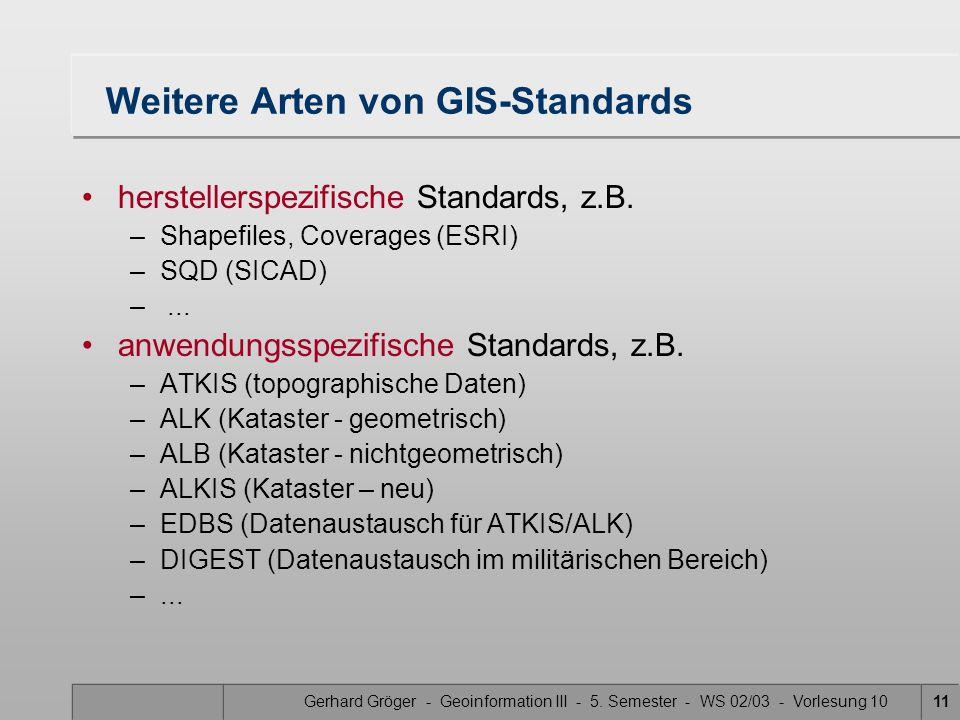 Gerhard Gröger - Geoinformation III - 5. Semester - WS 02/03 - Vorlesung 1011 Weitere Arten von GIS-Standards herstellerspezifische Standards, z.B. –S