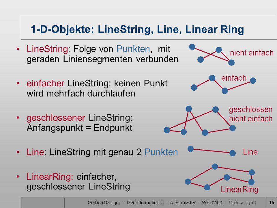 Gerhard Gröger - Geoinformation III - 5. Semester - WS 02/03 - Vorlesung 1015 1-D-Objekte: LineString, Line, Linear Ring LineString: Folge von Punkten