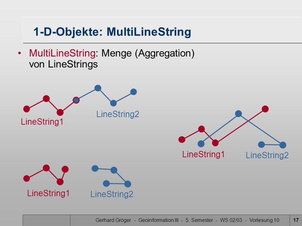 Gerhard Gröger - Geoinformation III - 5. Semester - WS 02/03 - Vorlesung 1017 1-D-Objekte: MultiLineString MultiLineString: Menge (Aggregation) von Li