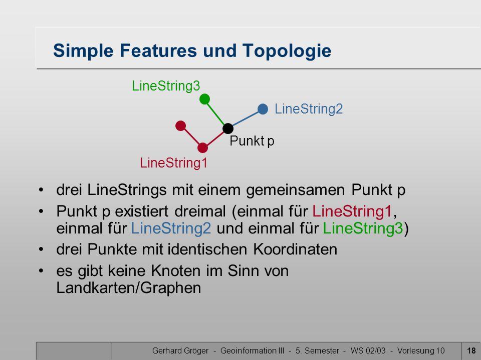 Gerhard Gröger - Geoinformation III - 5. Semester - WS 02/03 - Vorlesung 1018 Simple Features und Topologie drei LineStrings mit einem gemeinsamen Pun